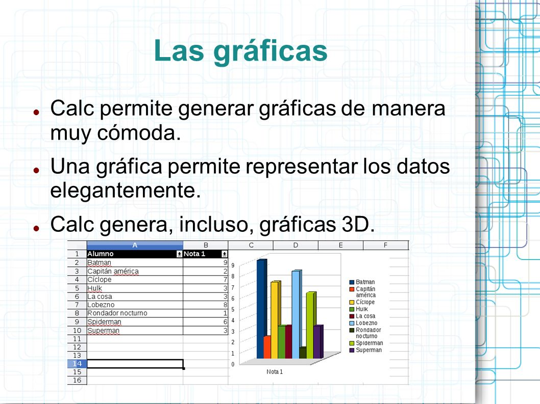 Las gráficas Calc permite generar gráficas de manera muy cómoda. Una gráfica permite representar los datos elegantemente. Calc genera, incluso, gráfic