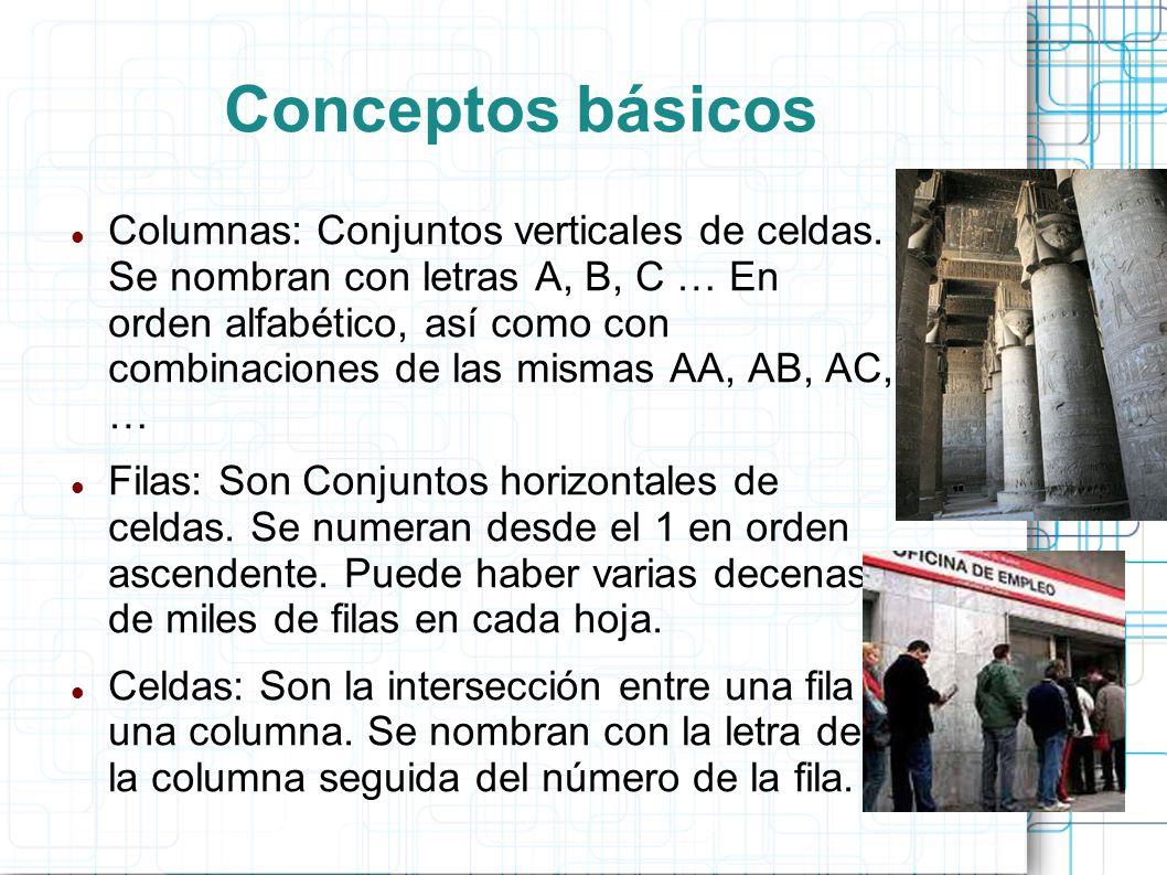 Conceptos básicos Columnas: Conjuntos verticales de celdas. Se nombran con letras A, B, C … En orden alfabético, así como con combinaciones de las mis