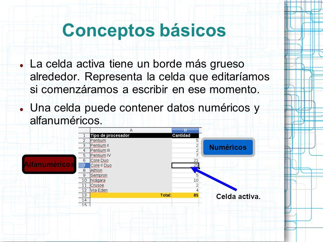 Conceptos básicos La celda activa tiene un borde más grueso alrededor. Representa la celda que editaríamos si comenzáramos a escribir en ese momento.
