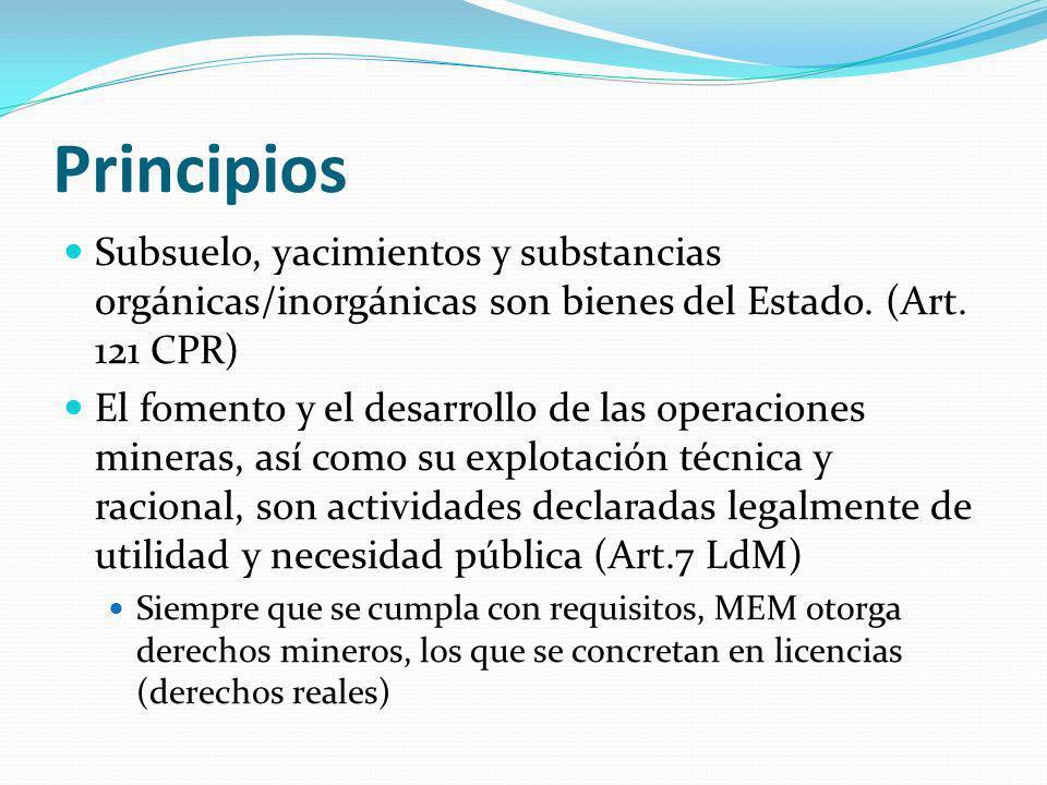 Principios Subsuelo, yacimientos y substancias orgánicas/inorgánicas son bienes del Estado. (Art. 121 CPR) El fomento y el desarrollo de las operacion