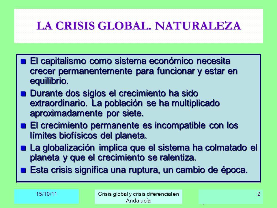 15/10/11 Crisis global y crisis diferencial en Andalucía 3 ERROR SOBRE LA NATURALEZA DE LA CRISIS El capitalismo es un sistema de naturaleza histórico, dinámico económicamente y desigual socialmente y por lo tanto muy inestable.