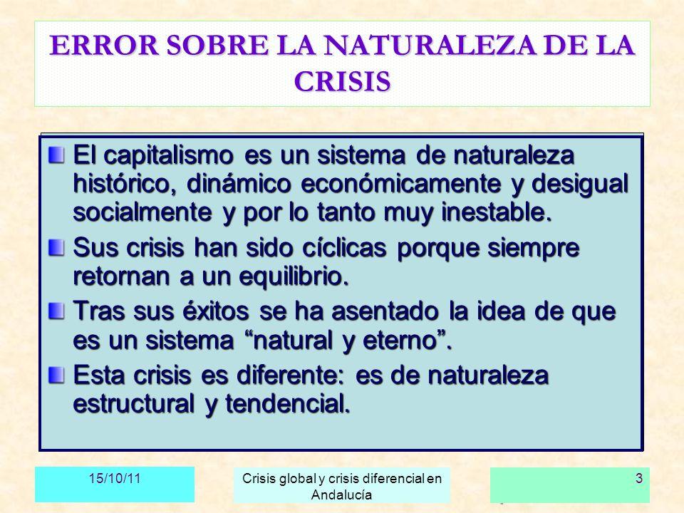 15/10/11 Crisis global y crisis diferencial en Andalucía 14 ALGUNOS DATOS SIGNIFICATIVOS Tasa de paro PIB per cápita PIB/ POBL.