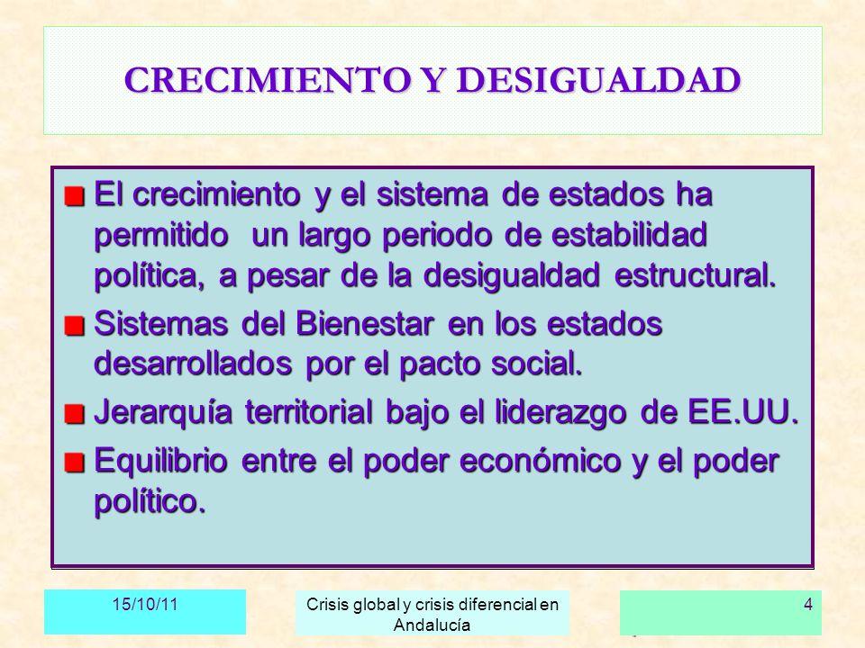 15/10/11 Crisis global y crisis diferencial en Andalucía 5 LA CRISIS DE FINALES DE LOS 60 Se percibe ya en la teoría los límite del crecimiento.