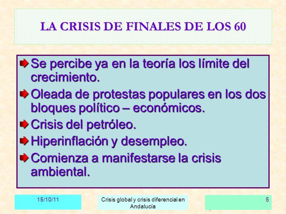 15/10/11 Crisis global y crisis diferencial en Andalucía 6 LA OPCIÓN POR EL CRECIMIENTO FICTICIO Fin del sistema de Bretton Wood.