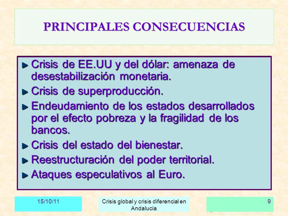 15/10/11 Crisis global y crisis diferencial en Andalucía 10 CRISIS DIFERENCIAL ESPAÑOLA (1) La democracia se construye durante la época del desarrollismo.