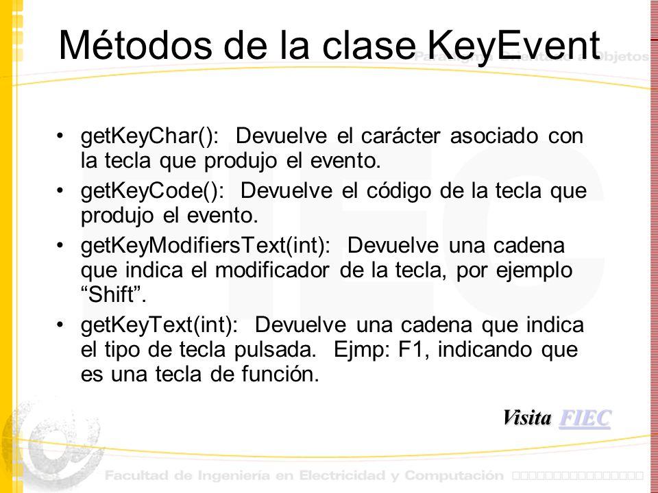 Métodos de la clase KeyEvent getKeyChar(): Devuelve el carácter asociado con la tecla que produjo el evento. getKeyCode(): Devuelve el código de la te