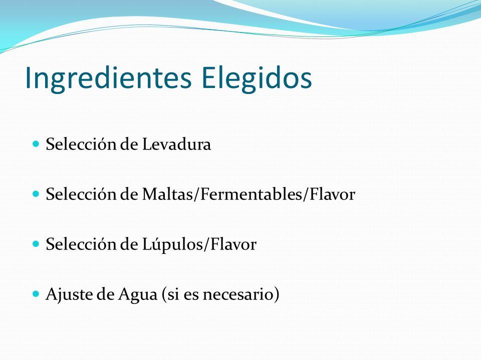 Ingredientes Elegidos Selección de Levadura Selección de Maltas/Fermentables/Flavor Selección de Lúpulos/Flavor Ajuste de Agua (si es necesario)