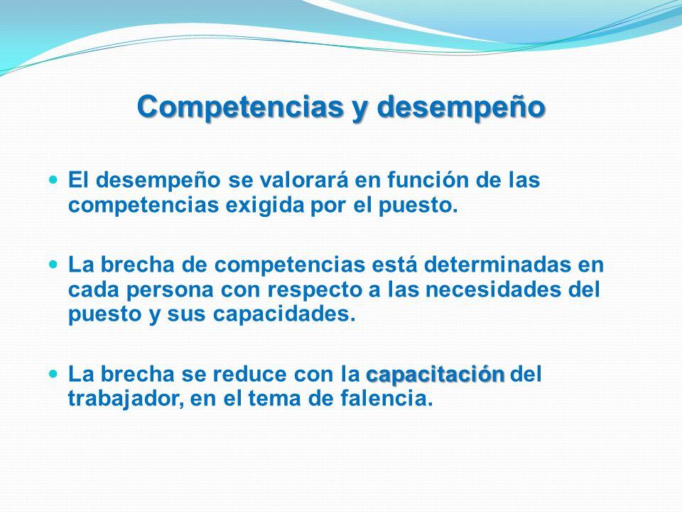Competencias y desempeño El desempeño se valorará en función de las competencias exigida por el puesto. La brecha de competencias está determinadas en