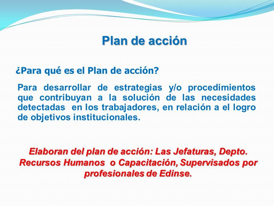Para desarrollar de estrategias y/o procedimientos que contribuyan a la solución de las necesidades detectadas en los trabajadores, en relación a el l