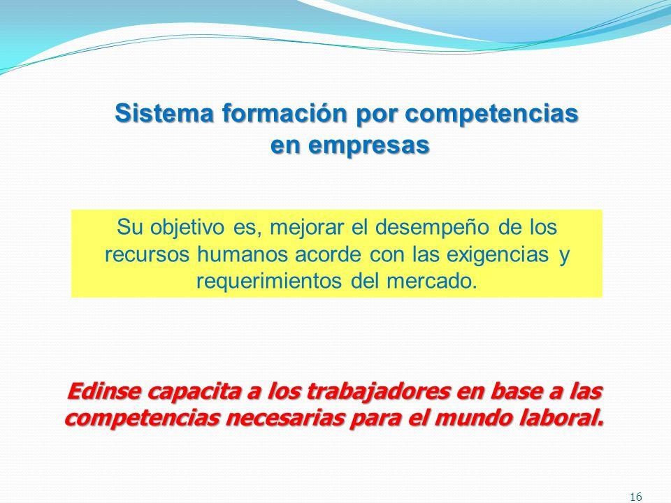 16 Sistema formación por competencias en empresas en empresas Su objetivo es, mejorar el desempeño de los recursos humanos acorde con las exigencias y
