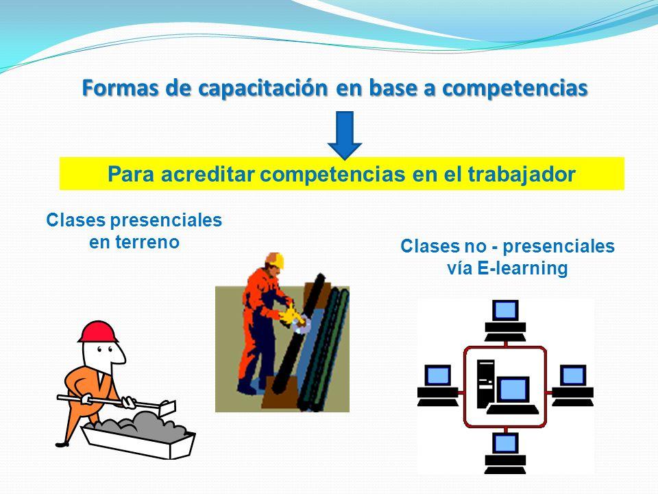 Formas de capacitación en base a competencias Clases presenciales en terreno Clases no - presenciales vía E-learning Para acreditar competencias en el