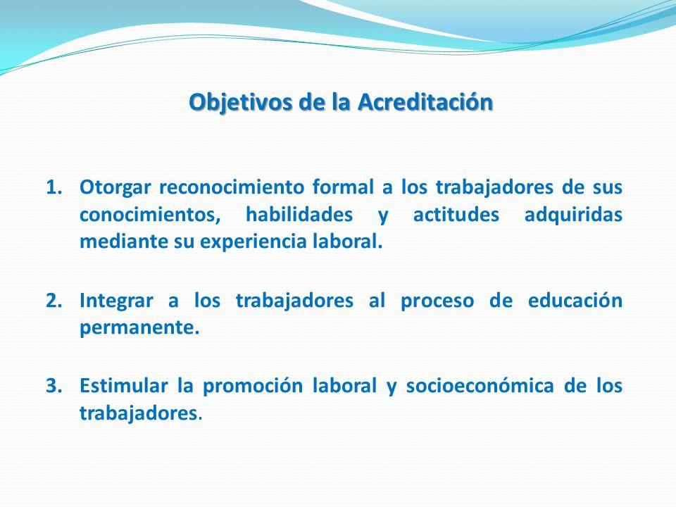 Objetivos de la Acreditación 1.Otorgar reconocimiento formal a los trabajadores de sus conocimientos, habilidades y actitudes adquiridas mediante su e