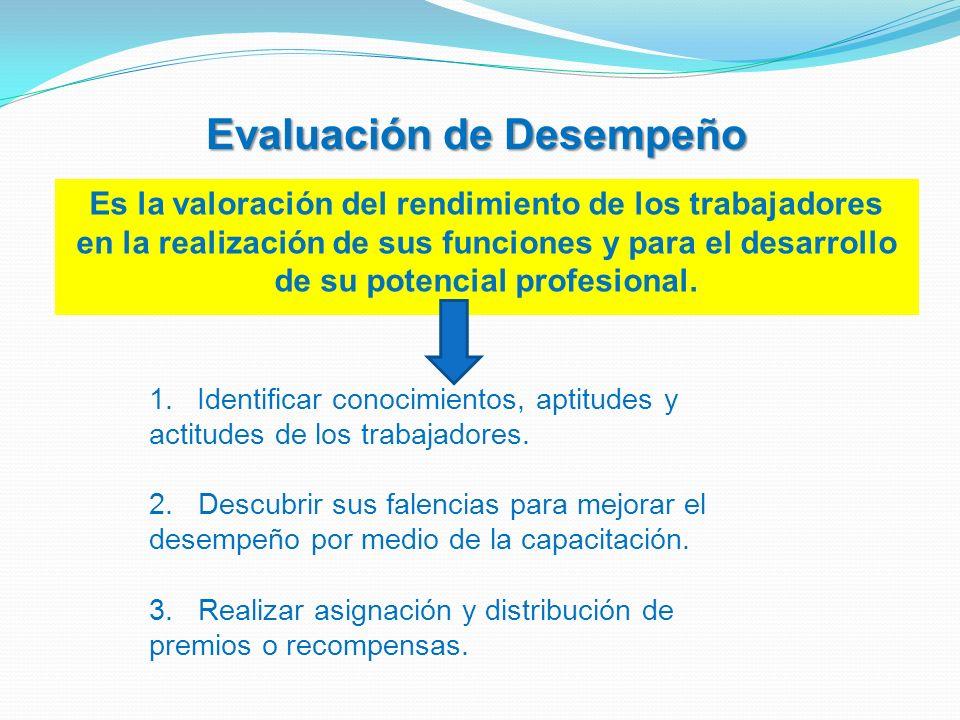 Es la valoración del rendimiento de los trabajadores en la realización de sus funciones y para el desarrollo de su potencial profesional. 1.Identifica