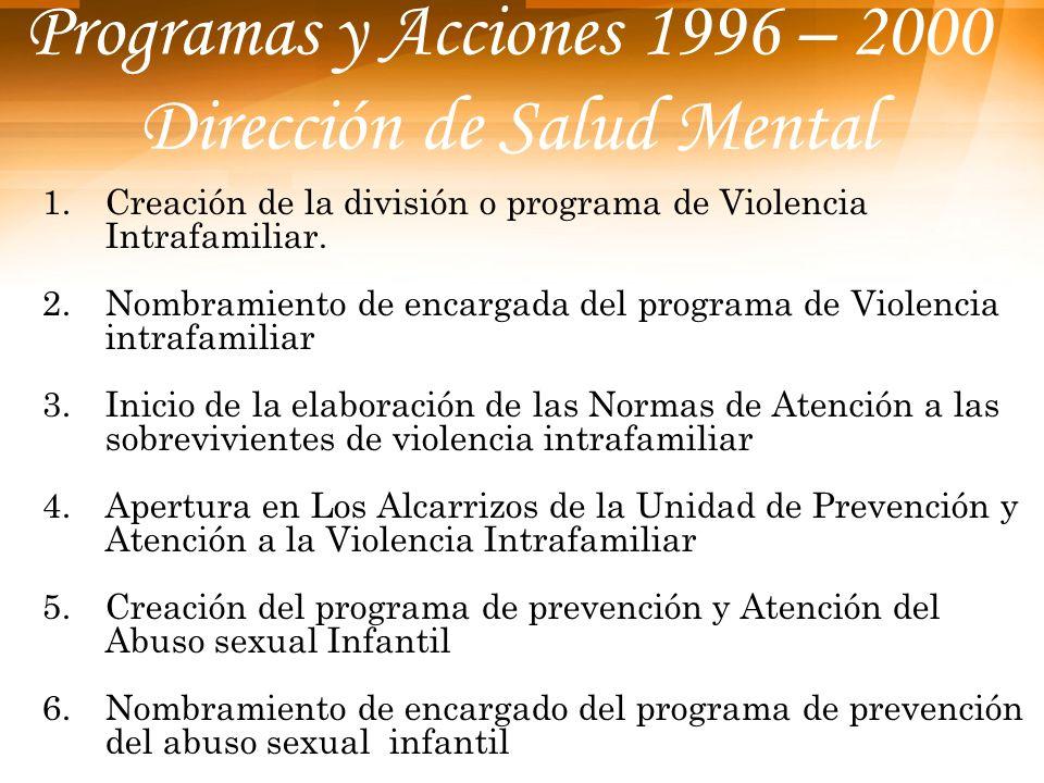 Programas y Acciones 1996 – 2000 Dirección de Salud Mental 1.Creación de la división o programa de Violencia Intrafamiliar. 2.Nombramiento de encargad