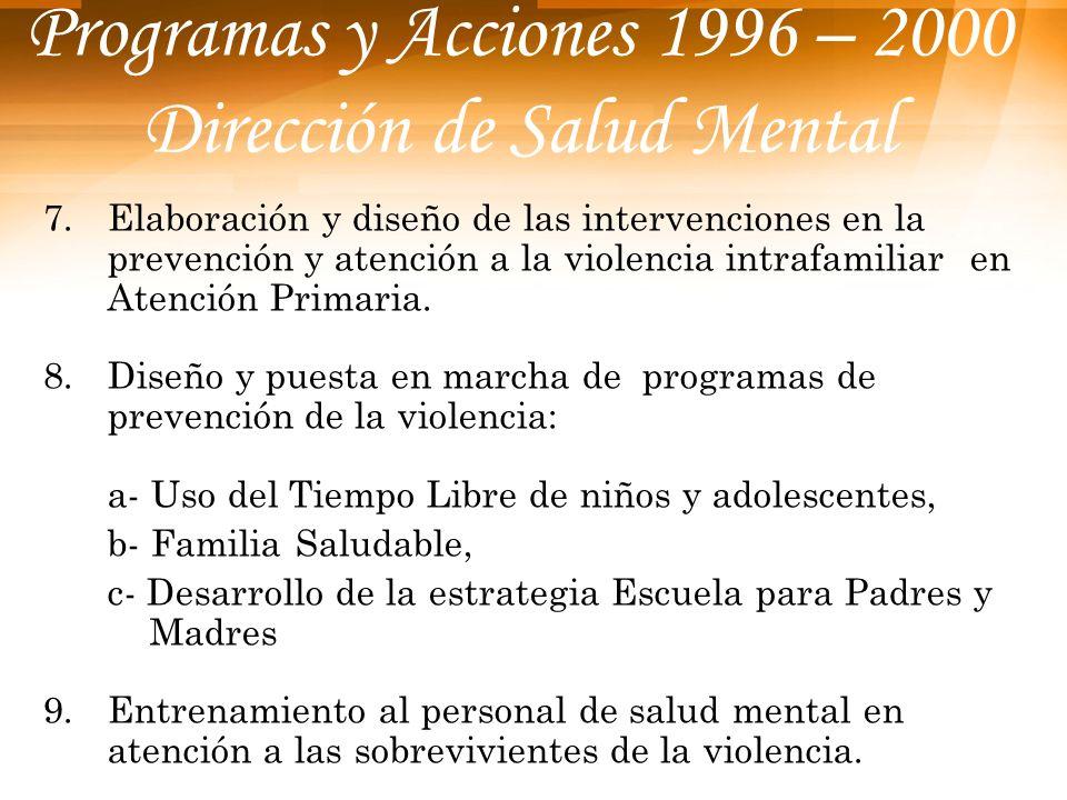 Programas y Acciones 1996 – 2000 Dirección de Salud Mental 7.Elaboración y diseño de las intervenciones en la prevención y atención a la violencia int