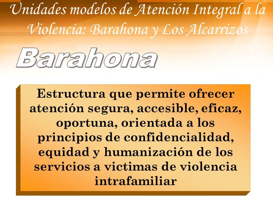 Unidades modelos de Atención Integral a la Violencia: Barahona y Los Alcarrizos Estructura que permite ofrecer atención segura, accesible, eficaz, opo