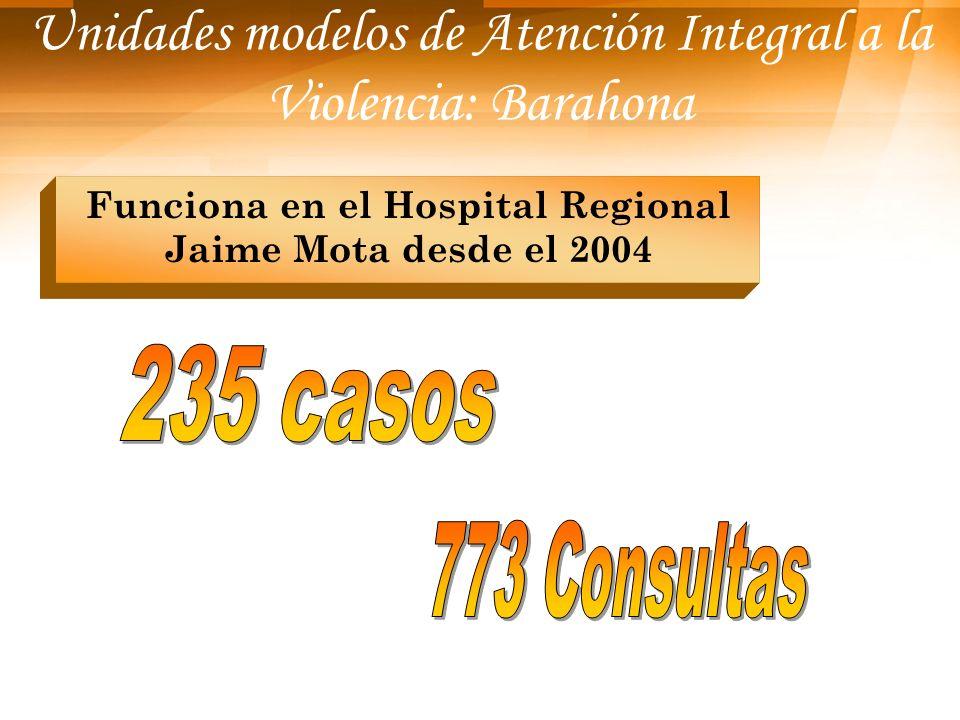 Unidades modelos de Atención Integral a la Violencia: Barahona Funciona en el Hospital Regional Jaime Mota desde el 2004