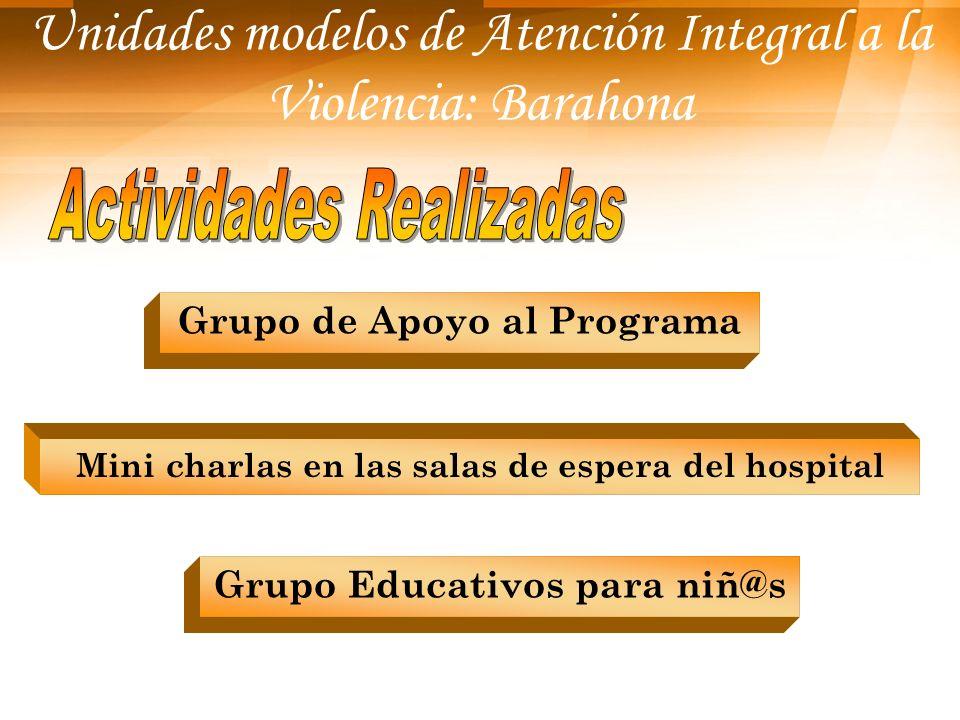 Unidades modelos de Atención Integral a la Violencia: Barahona Grupo de Apoyo al Programa Mini charlas en las salas de espera del hospital Grupo Educa