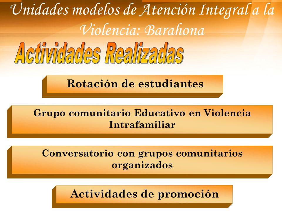 Unidades modelos de Atención Integral a la Violencia: Barahona Rotación de estudiantes Grupo comunitario Educativo en Violencia Intrafamiliar Conversa