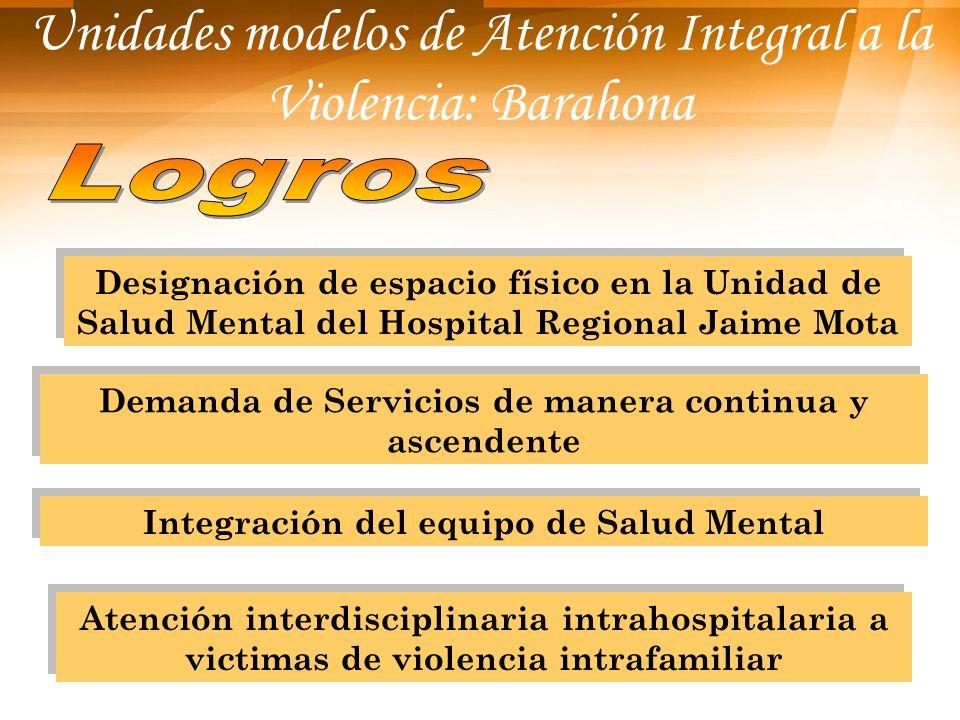 Unidades modelos de Atención Integral a la Violencia: Barahona Designación de espacio físico en la Unidad de Salud Mental del Hospital Regional Jaime