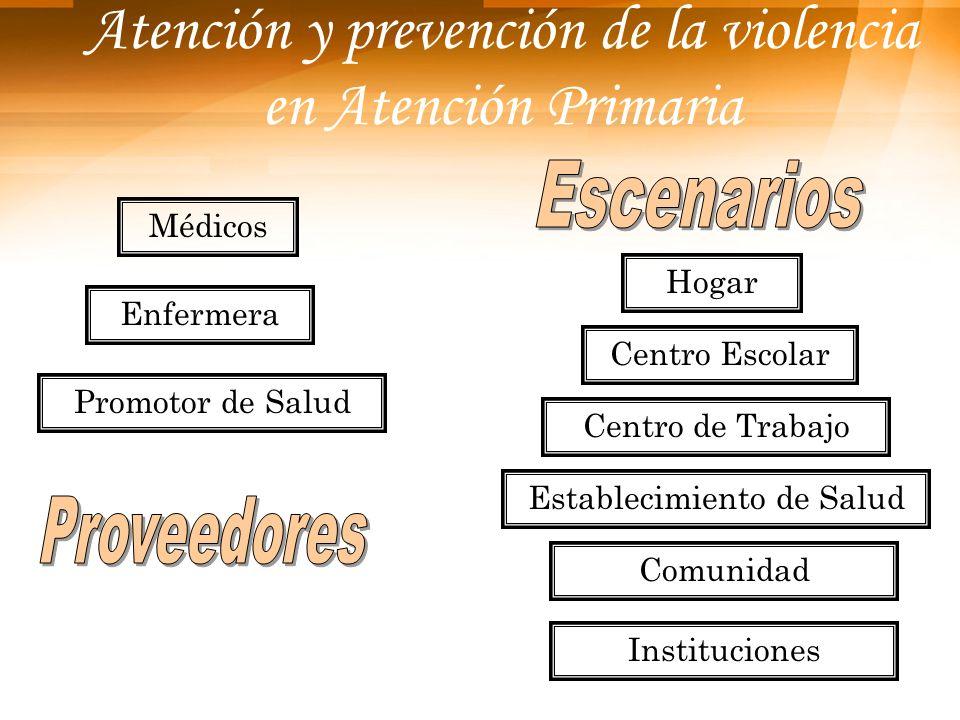 Atención y prevención de la violencia en Atención Primaria Médicos Enfermera Promotor de Salud Hogar Centro Escolar Centro de Trabajo Establecimiento