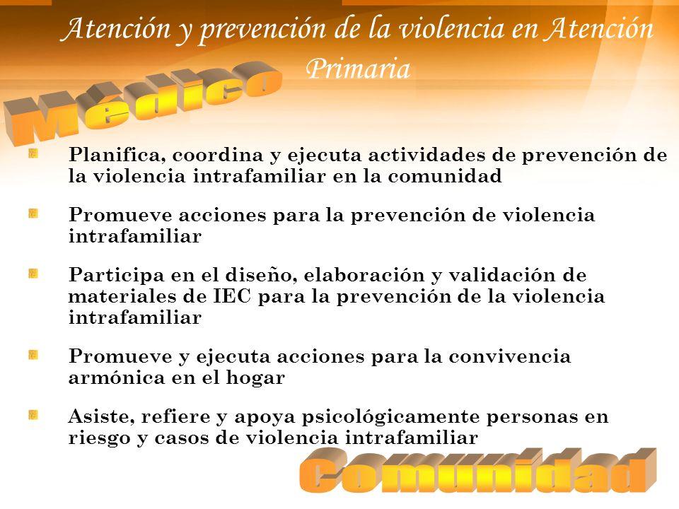 Atención y prevención de la violencia en Atención Primaria Planifica, coordina y ejecuta actividades de prevención de la violencia intrafamiliar en la