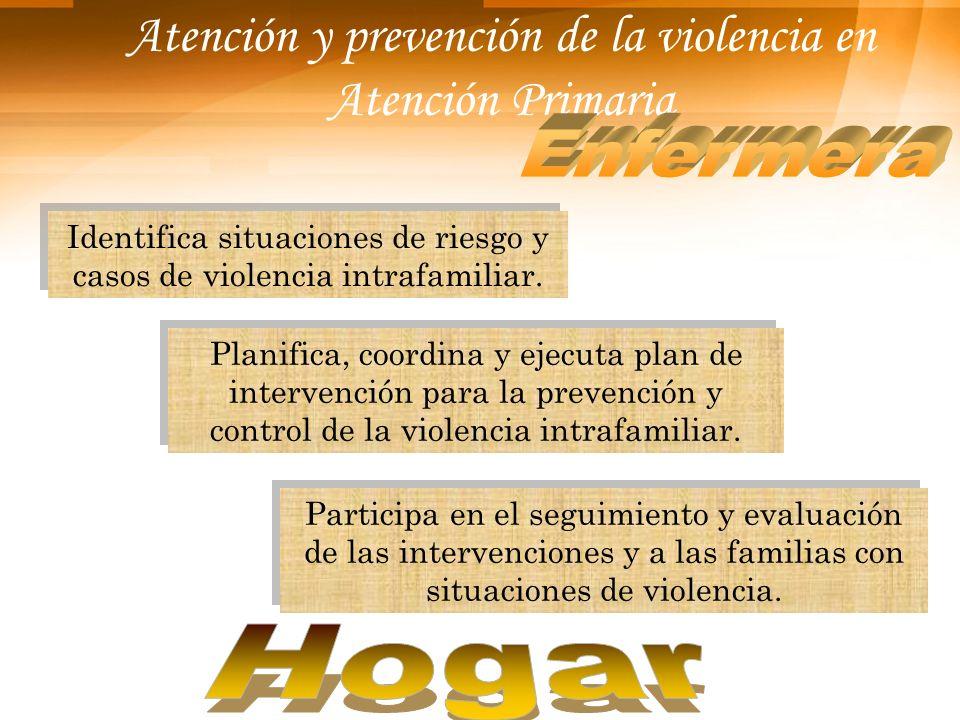 Atención y prevención de la violencia en Atención Primaria Identifica situaciones de riesgo y casos de violencia intrafamiliar. Planifica, coordina y