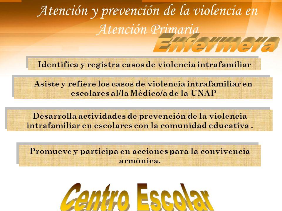 Atención y prevención de la violencia en Atención Primaria Asiste y refiere los casos de violencia intrafamiliar en escolares al/la Médico/a de la UNA