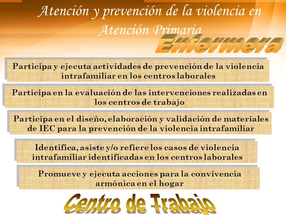 Atención y prevención de la violencia en Atención Primaria Participa y ejecuta actividades de prevención de la violencia intrafamiliar en los centros