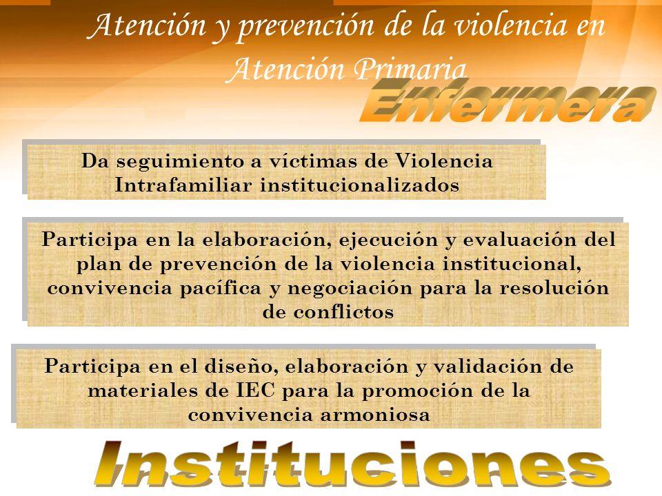 Atención y prevención de la violencia en Atención Primaria Da seguimiento a víctimas de Violencia Intrafamiliar institucionalizados Participa en el di