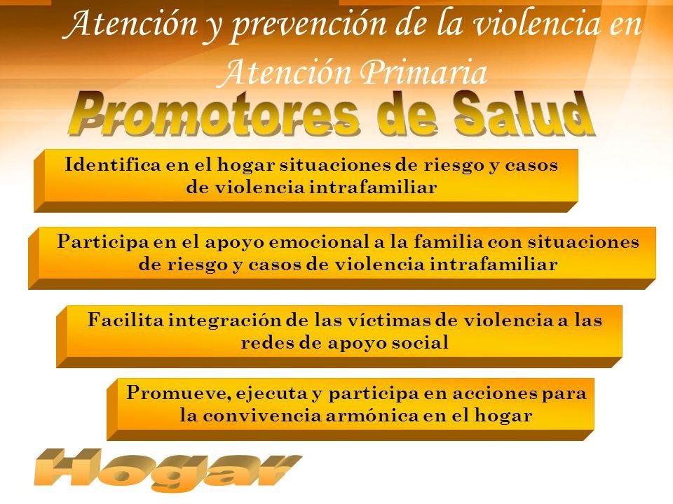 Atención y prevención de la violencia en Atención Primaria Identifica en el hogar situaciones de riesgo y casos de violencia intrafamiliar Facilita in