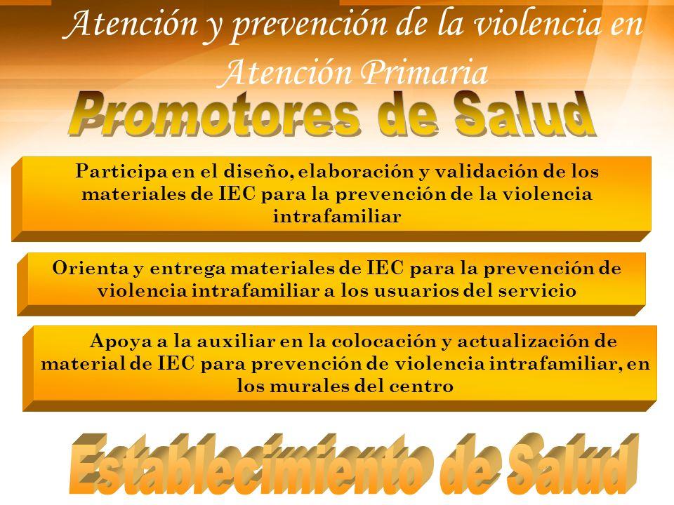Atención y prevención de la violencia en Atención Primaria Participa en el diseño, elaboración y validación de los materiales de IEC para la prevenció