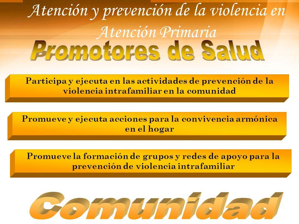 Atención y prevención de la violencia en Atención Primaria Participa y ejecuta en las actividades de prevención de la violencia intrafamiliar en la co