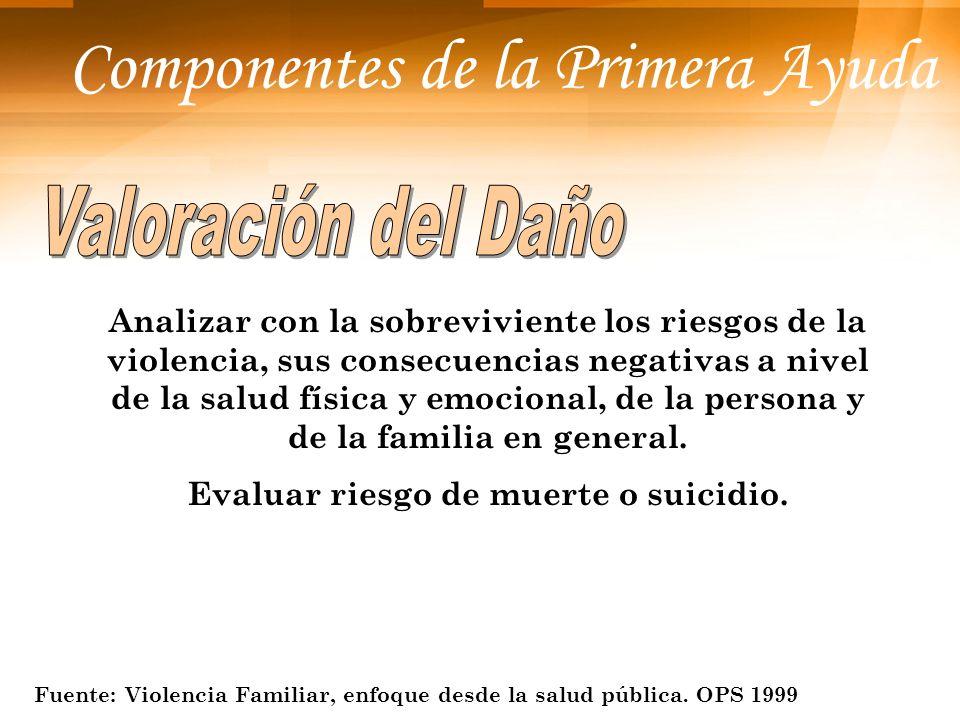 Componentes de la Primera Ayuda Analizar con la sobreviviente los riesgos de la violencia, sus consecuencias negativas a nivel de la salud física y em