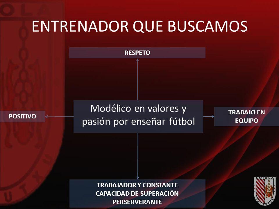 ENTRENADOR QUE BUSCAMOS Modélico en valores y pasión por enseñar fútbol RESPETO TRABAJADOR Y CONSTANTE CAPACIDAD DE SUPERACIÓN PERSERVERANTE POSITIVO