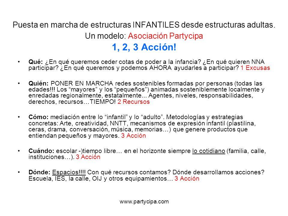 www.partycipa.com Puesta en marcha de estructuras INFANTILES desde estructuras adultas. Un modelo: Asociación Partycipa 1, 2, 3 Acción! Qué: ¿En qué q