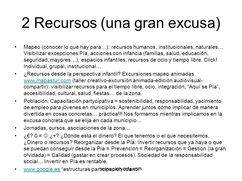 www.partycipa.com 2 Recursos (una gran excusa) Mapeo (conocer lo que hay para…): recursos humanos, institucionales, naturales… Visibilizar excepciones