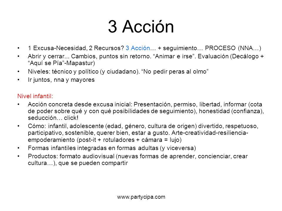 3 Acción 1 Excusa-Necesidad, 2 Recursos? 3 Acción… + seguimiento… PROCESO (NNA…) Abrir y cerrar... Cambios, puntos sin retorno. Animar e irse. Evaluac