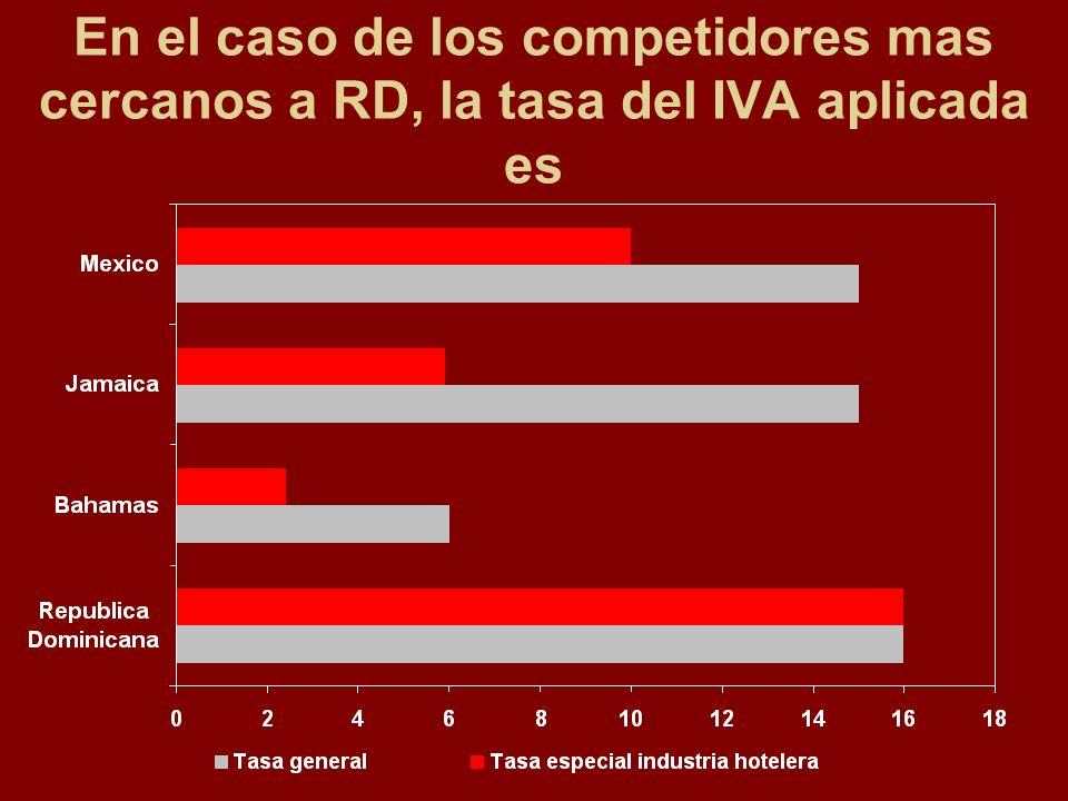 En el caso de los competidores mas cercanos a RD, la tasa del IVA aplicada es