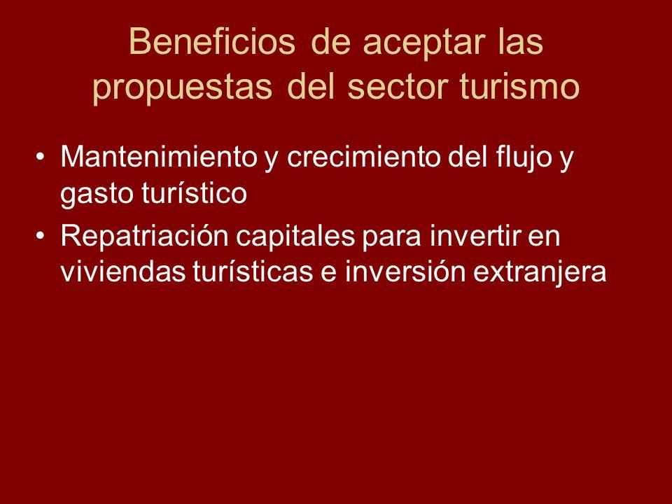 Beneficios de aceptar las propuestas del sector turismo Mantenimiento y crecimiento del flujo y gasto turístico Repatriación capitales para invertir e