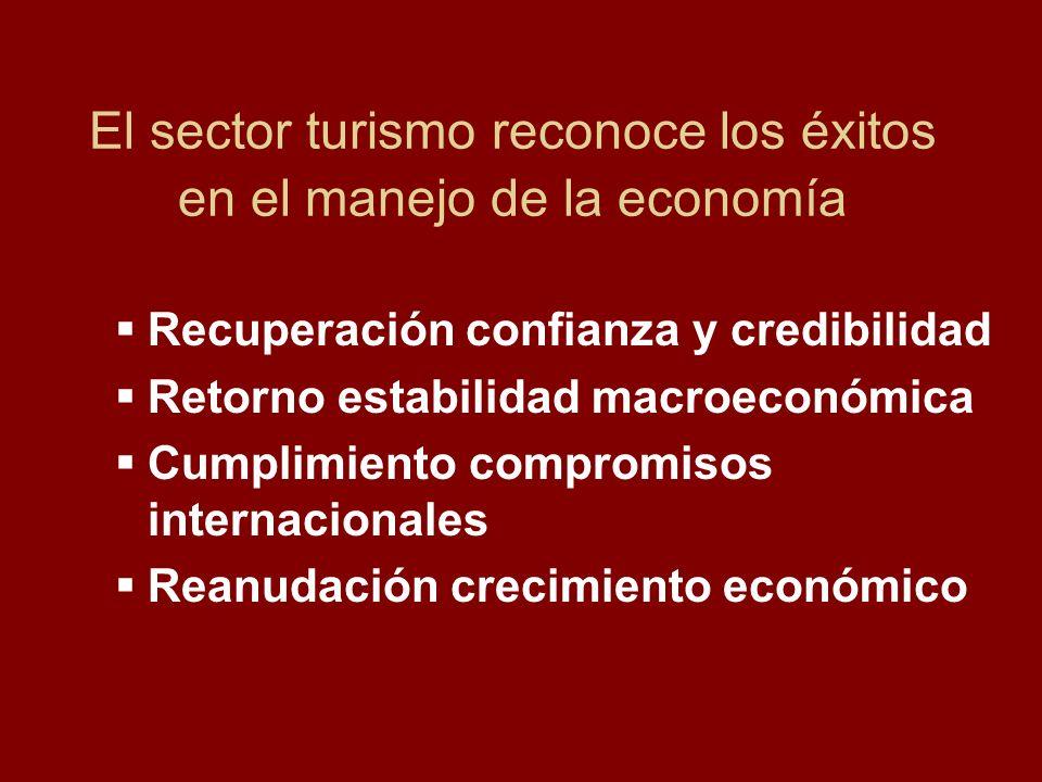 El sector turismo reconoce los éxitos en el manejo de la economía Recuperación confianza y credibilidad Retorno estabilidad macroeconómica Cumplimient