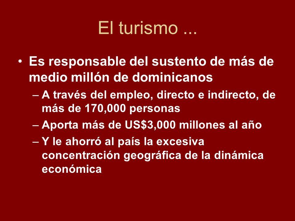 El turismo... Es responsable del sustento de más de medio millón de dominicanos –A través del empleo, directo e indirecto, de más de 170,000 personas