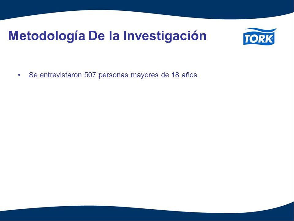 Metodología De la Investigación Se entrevistaron 507 personas mayores de 18 años.