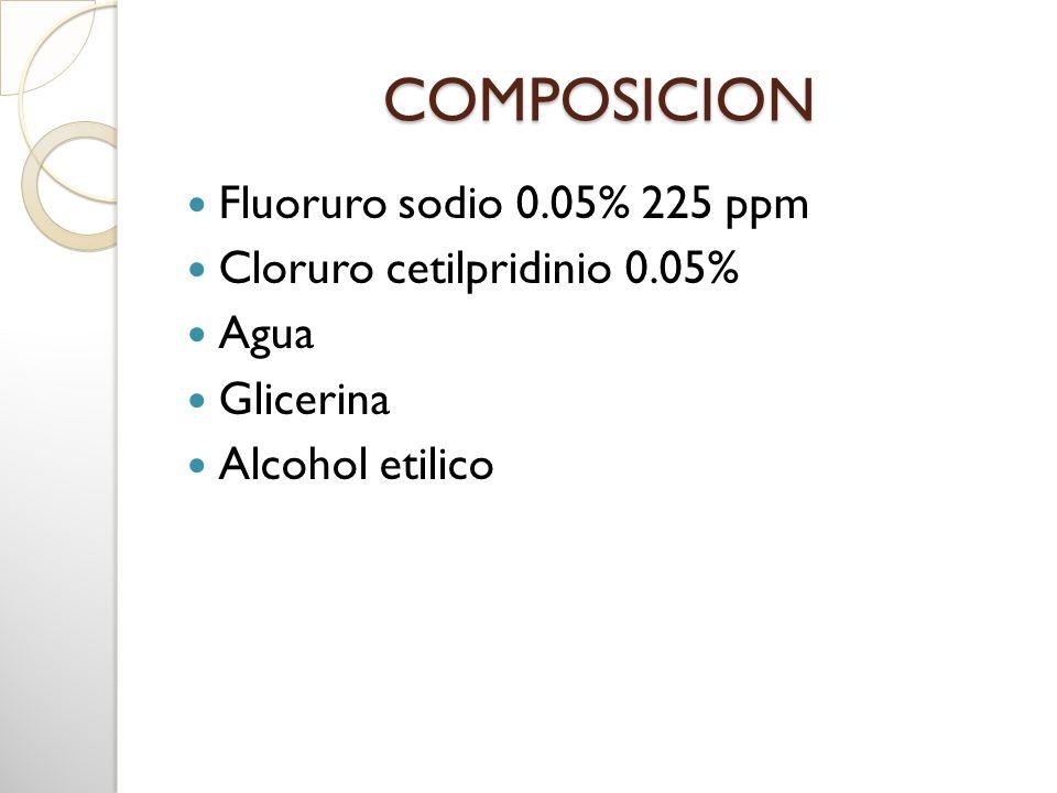 COMPOSICION Fluoruro sodio 0.05% 225 ppm Cloruro cetilpridinio 0.05% Agua Glicerina Alcohol etilico