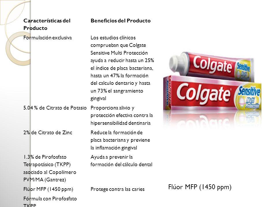 Características del Producto Beneficios del Producto Formulación exclusiva Los estudios clínicos comprueban que Colgate Sensitive Multi Protección ayu