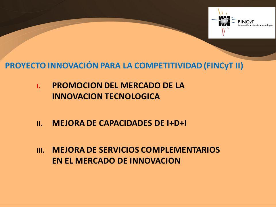 PROYECTO INNOVACIÓN PARA LA COMPETITIVIDAD (FINCyT II) I. PROMOCION DEL MERCADO DE LA INNOVACION TECNOLOGICA II. MEJORA DE CAPACIDADES DE I+D+I III. M