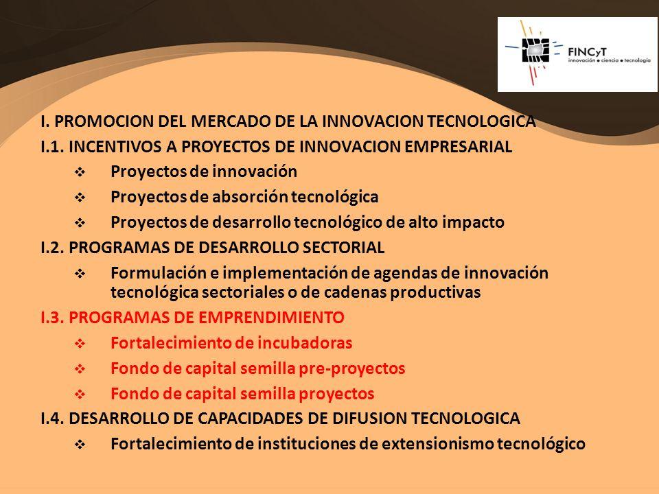 I. PROMOCION DEL MERCADO DE LA INNOVACION TECNOLOGICA I.1. INCENTIVOS A PROYECTOS DE INNOVACION EMPRESARIAL Proyectos de innovación Proyectos de absor