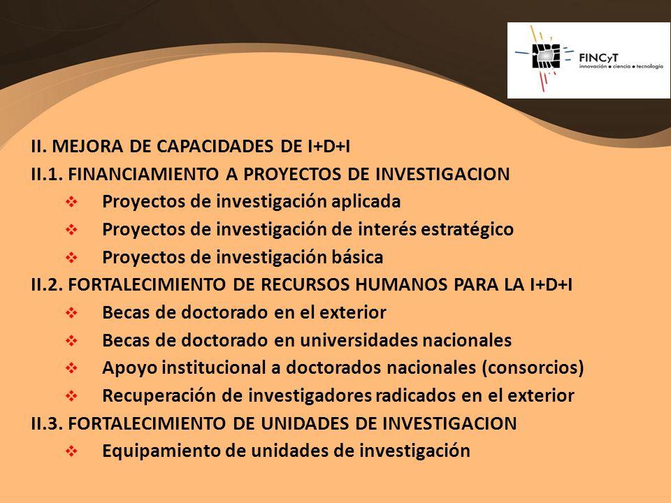 II. MEJORA DE CAPACIDADES DE I+D+I II.1. FINANCIAMIENTO A PROYECTOS DE INVESTIGACION Proyectos de investigación aplicada Proyectos de investigación de