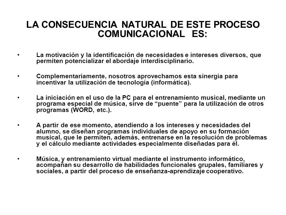 LA CONSECUENCIA NATURAL DE ESTE PROCESO COMUNICACIONAL ES: La motivación y la identificación de necesidades e intereses diversos, que permiten potenci