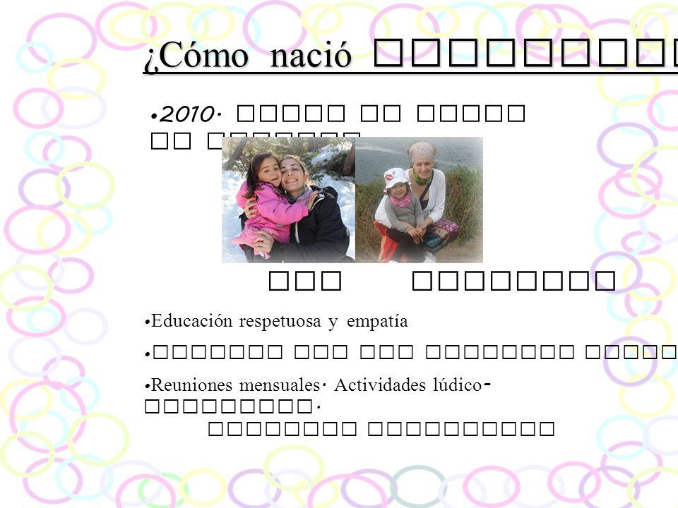 Emi Patricia 2010. Surge el Grupo de Crianza. ¿Cómo nació Parlacta? Educación respetuosa y empatía Respeto por los procesos madurativos Reuniones mens